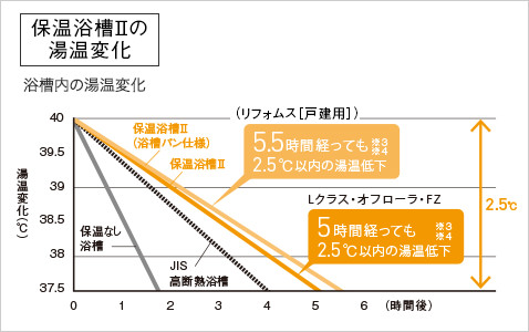 panasonicお風呂2