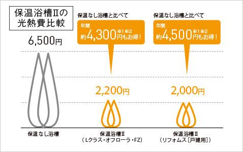 panasonicお風呂1