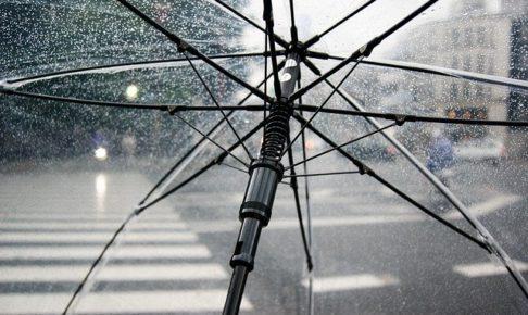 wind-rain
